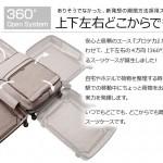 ガバッと開くスーツケース「プロテカ360(サンロクマル)」が大ヒット!